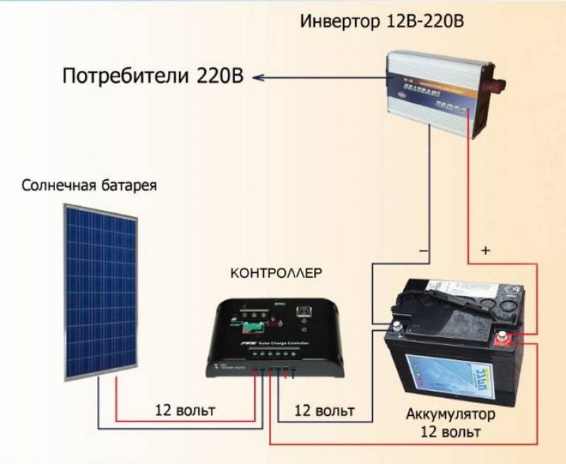 Все про солнечные системы отопления: виды, схемы обустройства, как сделать своими руками