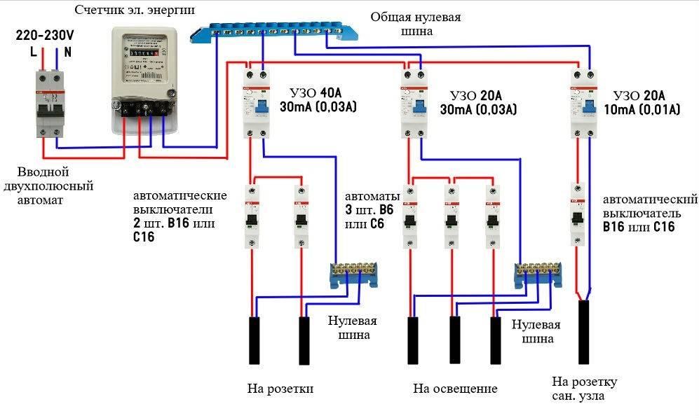 Подключение автоматов в распределительном щите.
