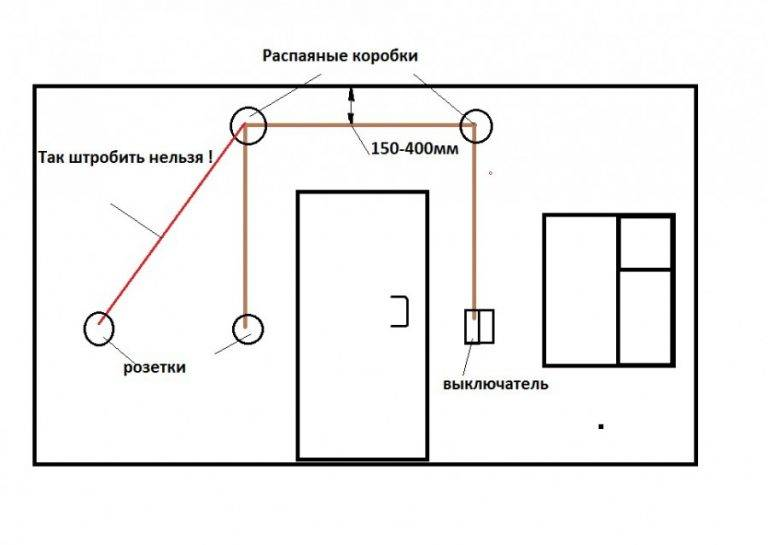 Прокладка электропроводки в квартире: обзор основных схем и порядок выполнения работ
