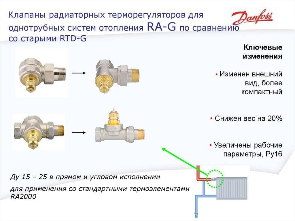 Терморегулятор для радиатора отопления установка и настройка