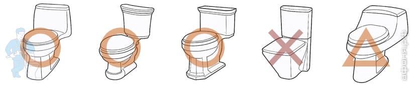 Крепеж крышки унитаза: выбор, снятие старого сиденья, инструкция по креплению, возможные поломки и их ремонт