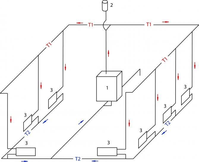 Схема отопления одноэтажного дома с принудительной циркуляцией – какая лучше?