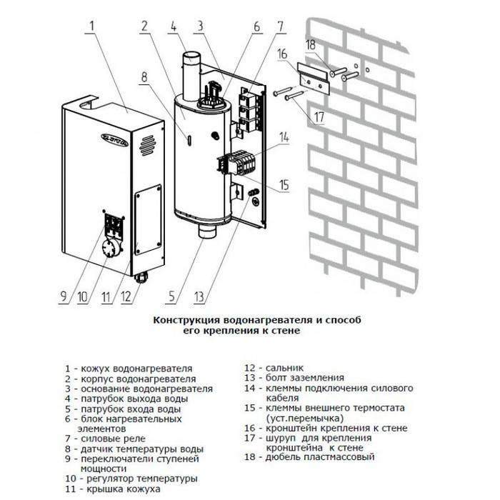 Популярные электрокотлы зота и их модельный ряд