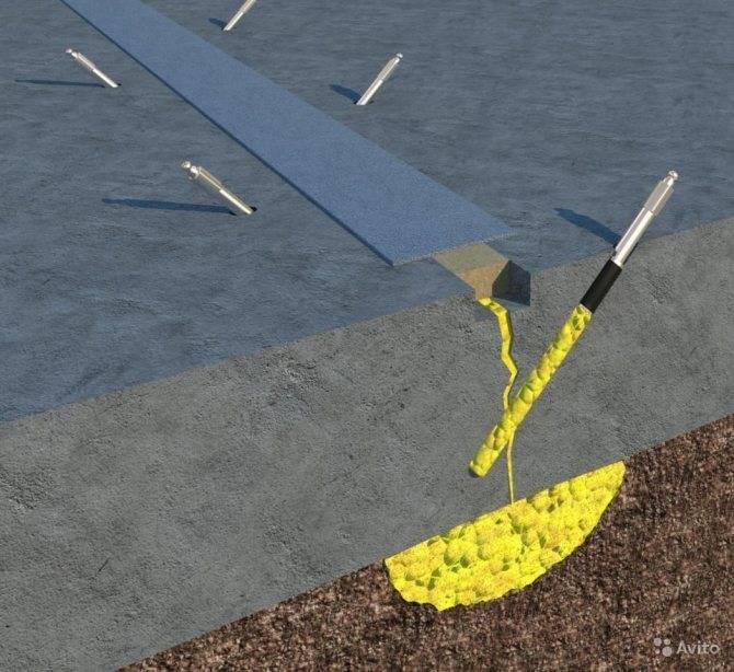 Ремонт трещин в бетоне: заделка, заливка, инъектирование бетона от усадочных трещин   ремонтные смеси, составы для заделки трещин в бетоне, заливки на урале оптом mapei