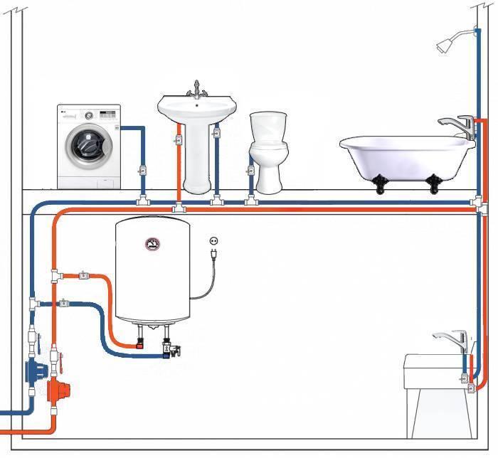 Монтаж водоснабжения: разводка труб в квартире, популярные схемы прокладки, проведение работ своими руками