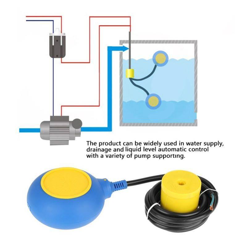 Поплавковые выключатели с контролем уровня воды