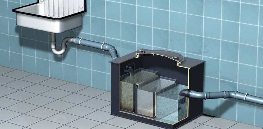 Жироуловители на канализацию: виды, правила выбора + порядок установки