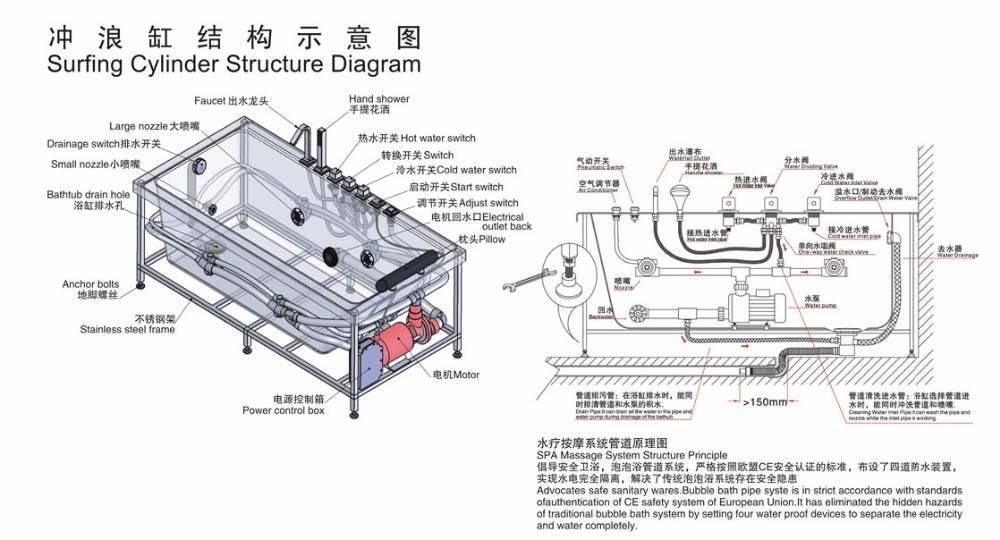 Установка джакузи внутри помещения и на улице: технология и пошаговая инструкция