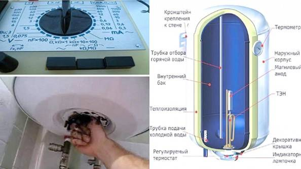 Замена тэна в водонагревателе - 5 ошибок. магниевый анод, очистка бака, проверка тэнов.