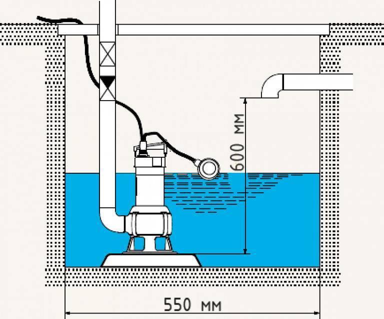 Погружной насос для колодца автоматический - как выбрать