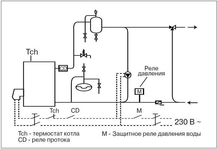 Падает давление в системе отопления: в чем причина и как его восстановить?