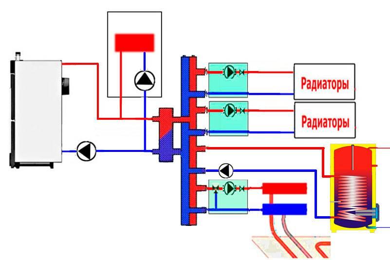 Бойлер косвенного нагрева — схема подключения, принцип работы
