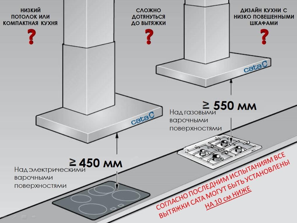 Установка вытяжки над газовой плитой своими руками + видео - мега дом