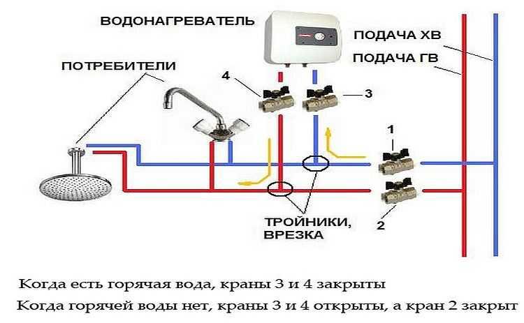 Индукционный водонагреватель своими руками - схема