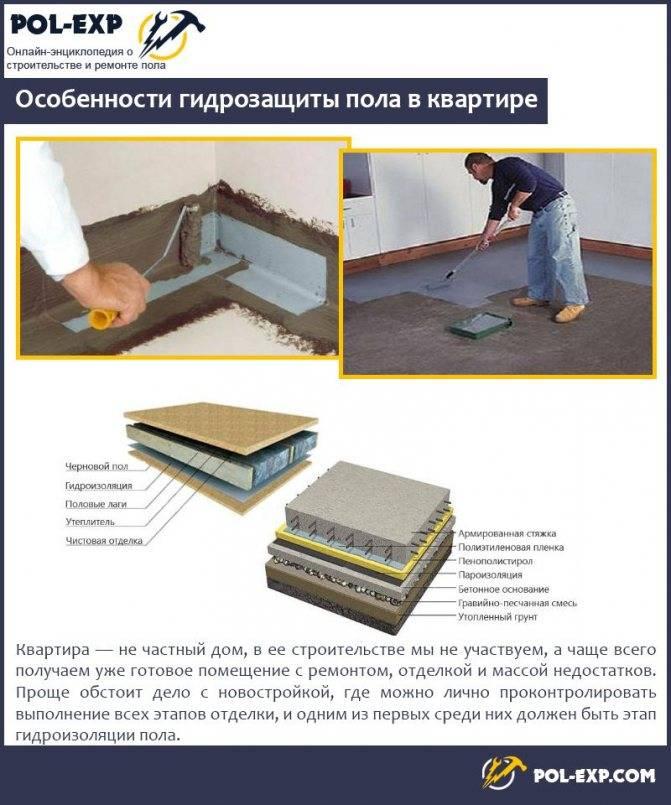 Гидроизоляция квартиры своими руками   ремонтсами!   информационный портал