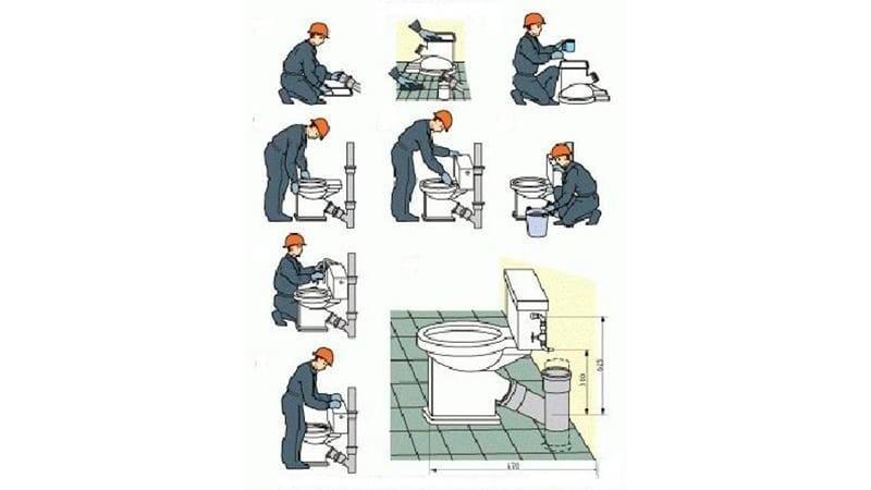 Устранение сантехнических поломок своими руками: как поменять гофру на унитазе?