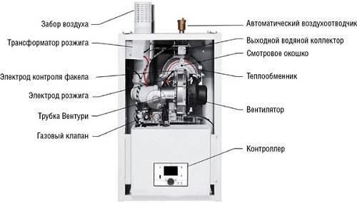 Турбированные газовые котлы как выбрать, принцип работы, достоинства и недостатки