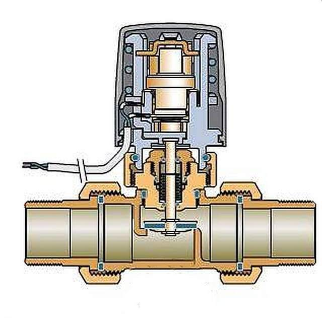 Термоголовка для радиатора отопления принцип работы
