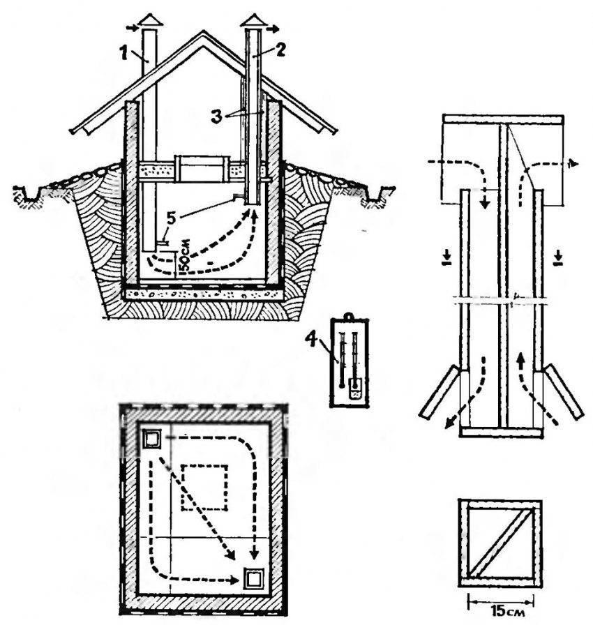 Вентиляция погреба в гараже своими руками — вентиляция и кондиционирование