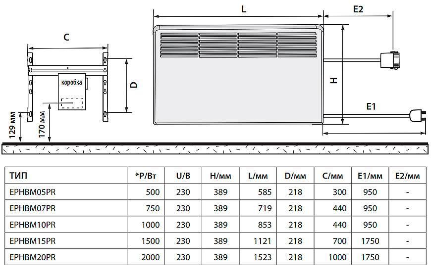 Конвекторный обогреватель ensto ephbm15p — отзывы
