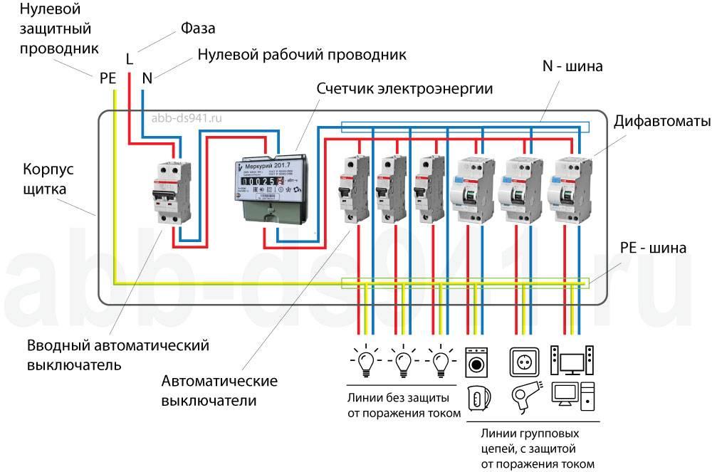 Селективное УЗО: устройство, назначение, сфера применения + схема и нюансы подключения