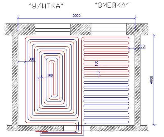 Укладка труб в теплом полу - расчет длины, методы укладки, способы монтажа