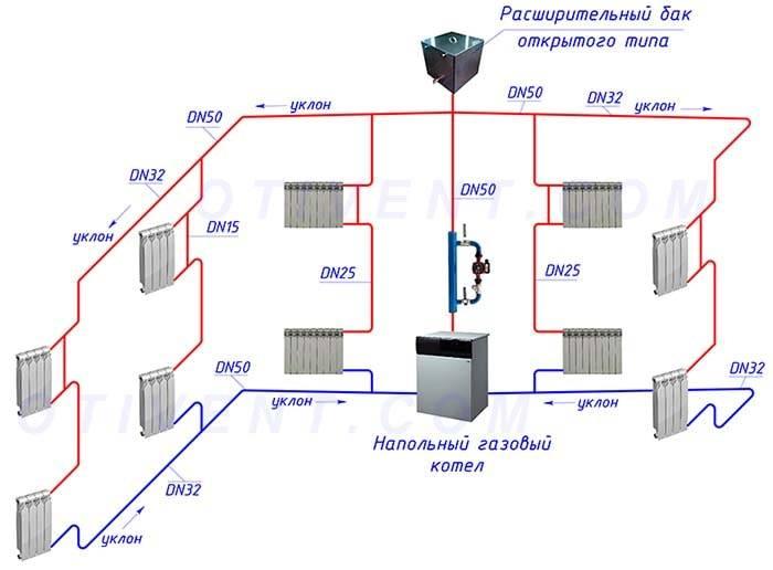 Схема отопления частного дома с естественной циркуляцией, отопительная система в двухэтажном помещении