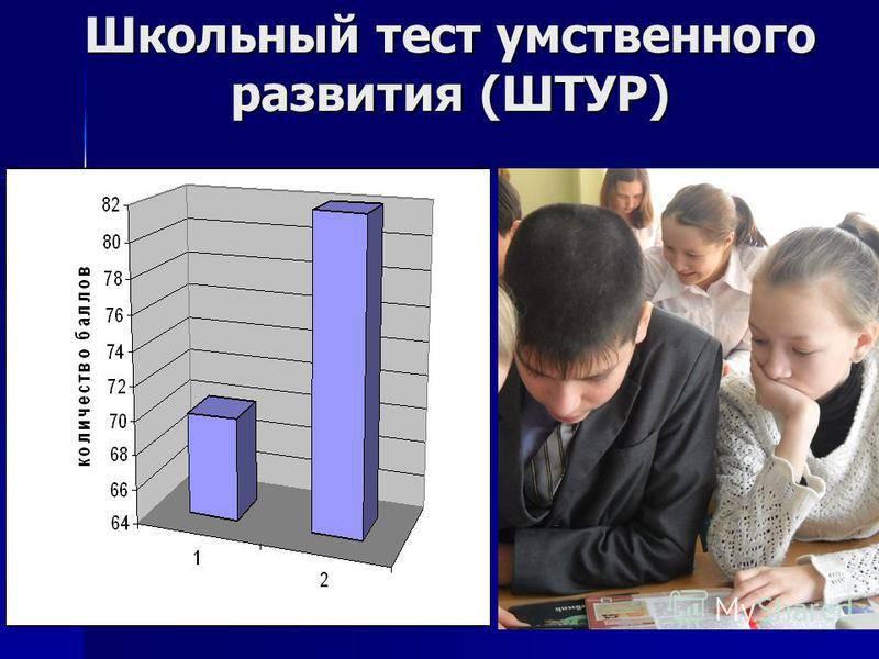 Тесты для будущих первоклассников: учебные тесты для первоклассника перед поступлением в школу онлайн