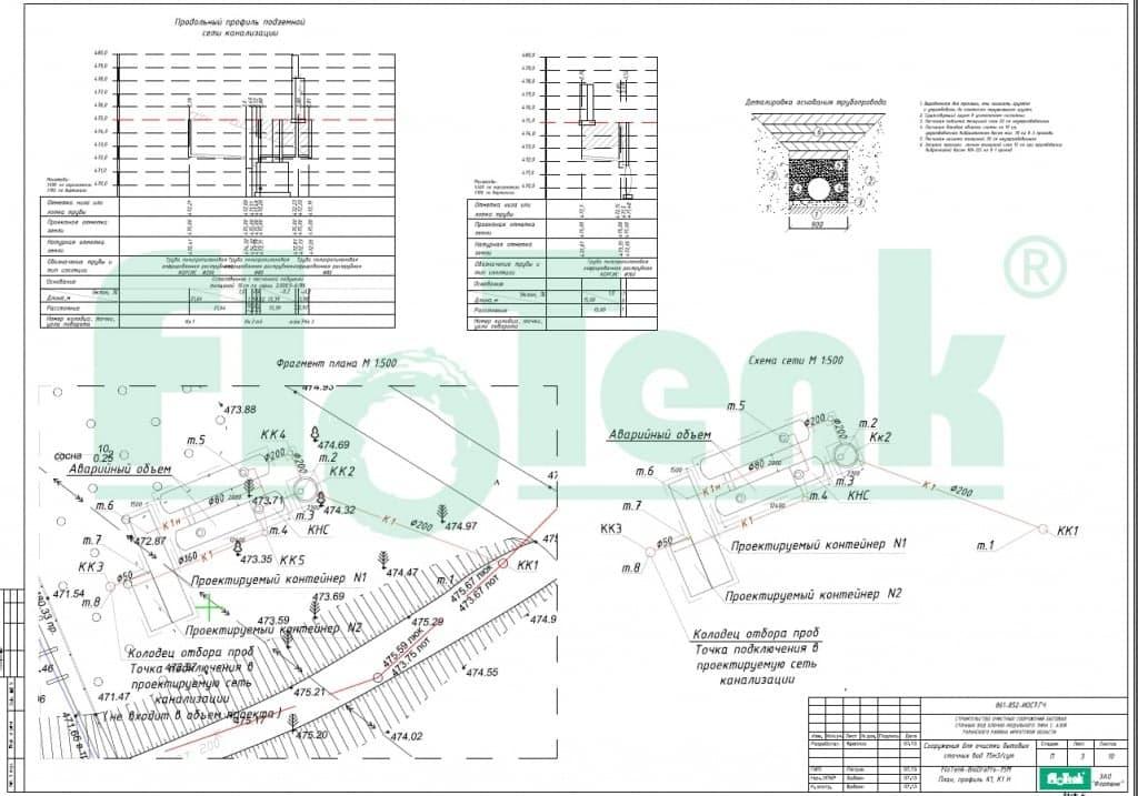 Этапы проектирования и расчета дождевой канализации