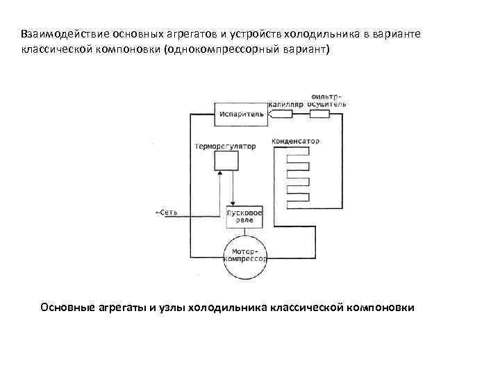 Принцип работы пускозащитного реле для бытового холодильника