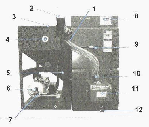 Дизельный котел китурами - характеристики, расход топлива и неисправности