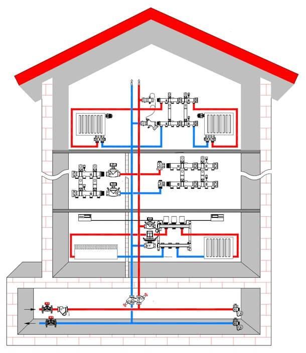 Схема отопления 2 х этажного частного дома - как сделать правильный выбор, открытая система теплоснабжения это, обвязка газового напольного котла, давление в системе отопления, котел навьен ошибка 05,10,12, паровое отопление своими руками в частном доме,