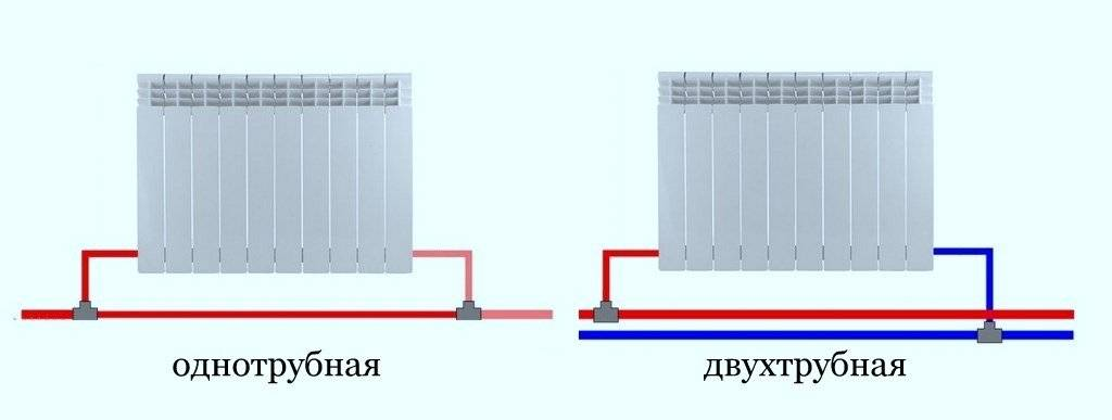 Открытая и закрытая система отопления: в чем разница | инженер подскажет как сделать