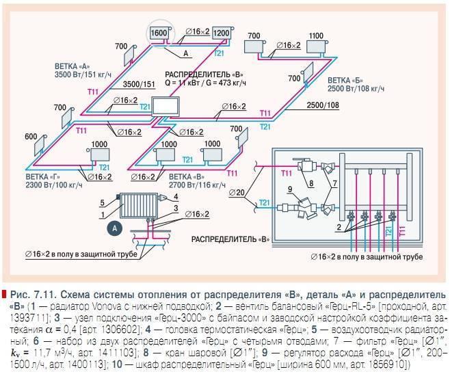 Расчет гидравлики системы отопления