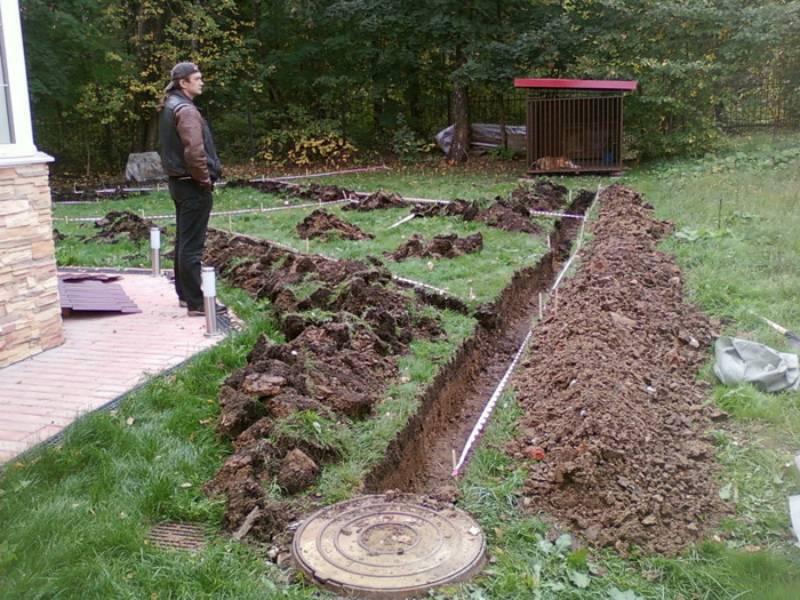 Установка дренажа на вашем дачном участке своими руками: самый простой способ избавиться от лишней воды