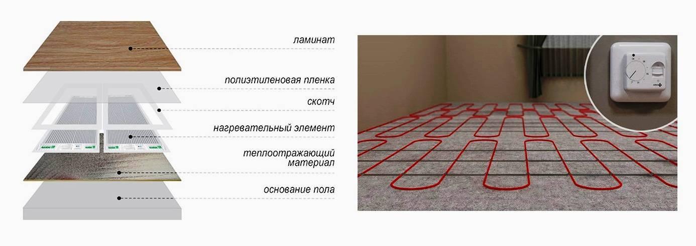 Водяной теплый пол под ламинат: какой выбрать, порядок монтажа
