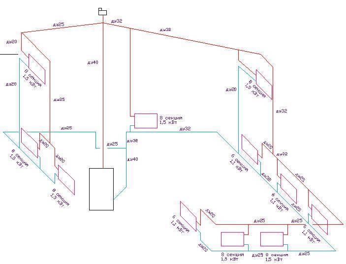 Типовые схемы и правила составления проекта системы отопления одноэтажного частного дома