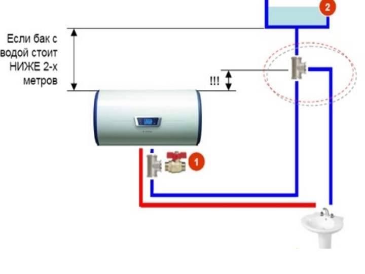 Как сделать самодельный индукционный нагреватель воды