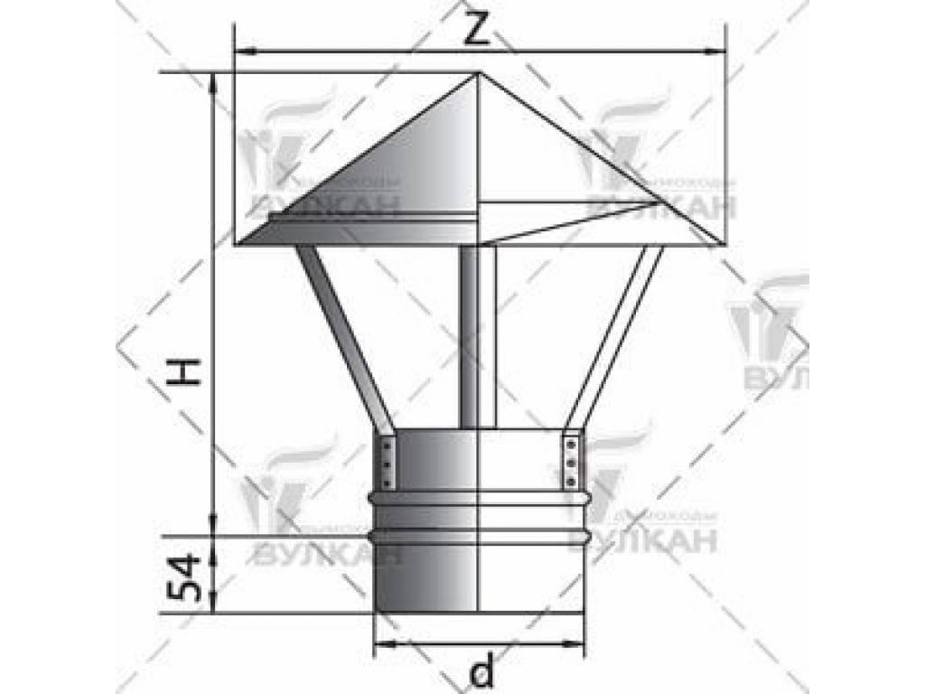 Искрогаситель на дымоход: виды, как сделать и установить на трубу бани своими руками | greendom74.ru
