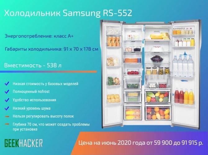 Обзор 8-ми лучших однокамерных холодильников. рейтинг по отзывам пользователей