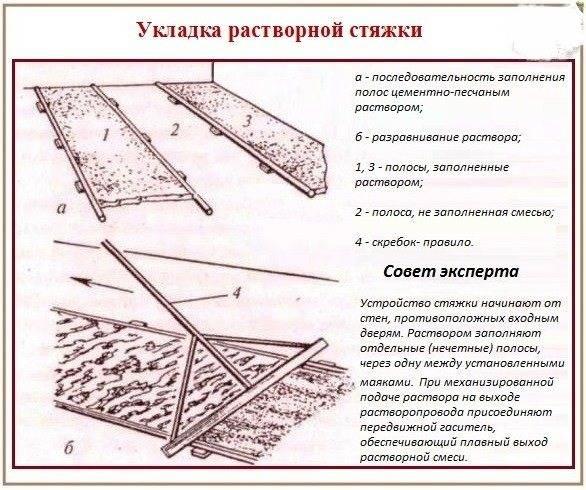 Разборка цементно-песчаной стяжки: инструктаж по демонтажу и его тонкости