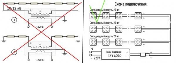 Пошаговая инструкция, как подключить светодиодную ленту своими руками