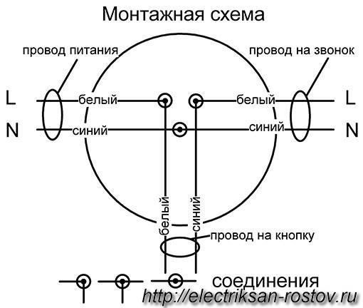 Дверной звонок: беспроводной и проводной, подключение