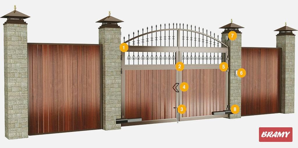 Фото заборов и ворот. идеи дизайна. фотографии ворот, калиток, ограждений