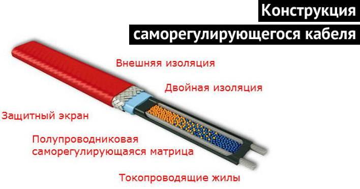 Какой греющий кабель для водопровода лучше выбрать – виды, различия, особенности монтажа