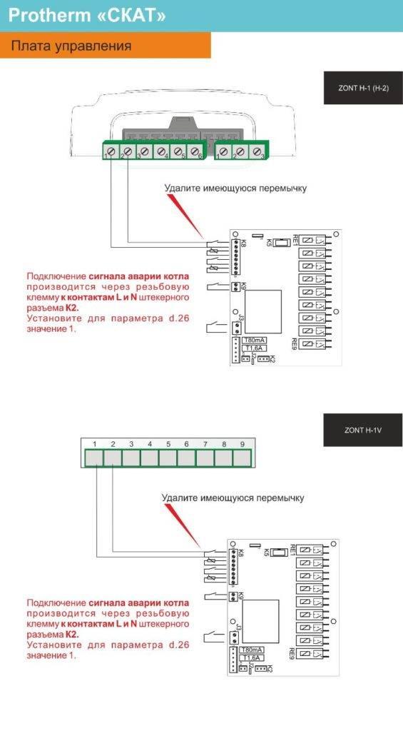 Gsm управление котлом: что это такое и как оно работает?