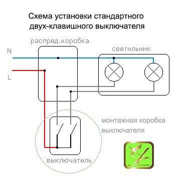Установка и использование реверсивного рубильника