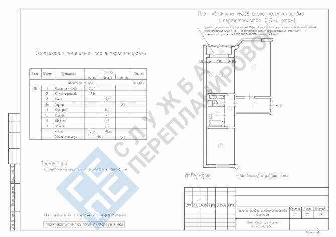 Объединение балкона с жилой комнатой, кухней: согласование, варианты присоединения лоджии