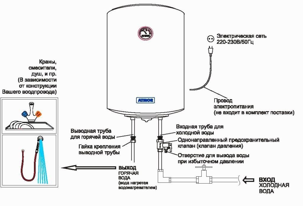 Как подключить бойлер к водопроводу - рабочие схемы и инструкции по подключению
