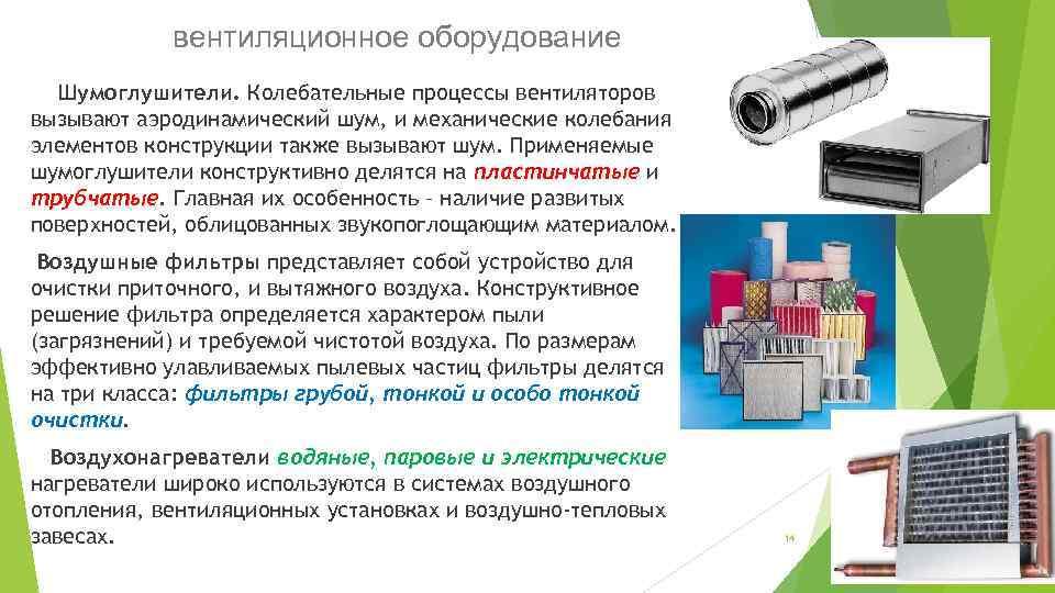 ✅ обзор систем вентиляции и кондиционирования воздуха: разновидности, особенности проектирования систем и монтажа воздуховодов - dnp-zem.ru